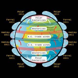 6b_climate_system.jpg